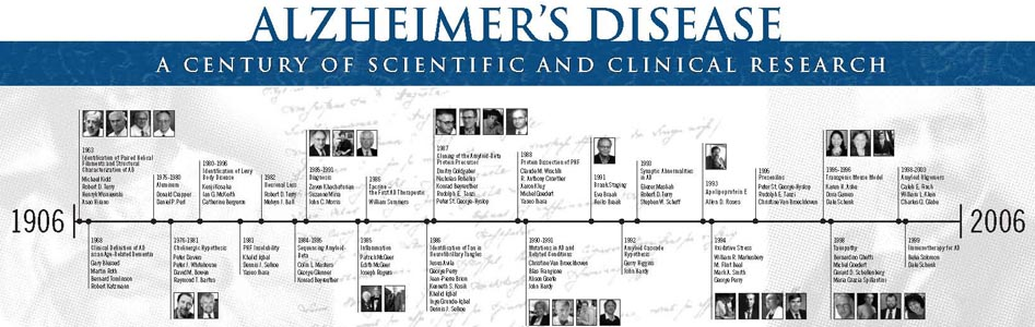 Timeline | Journal of Alzheimer's Disease